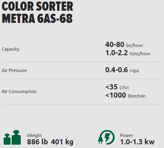Metra Optical Color Sorter | Hemp Seed Color Sorter | Hemp Grain Visual Cleaner