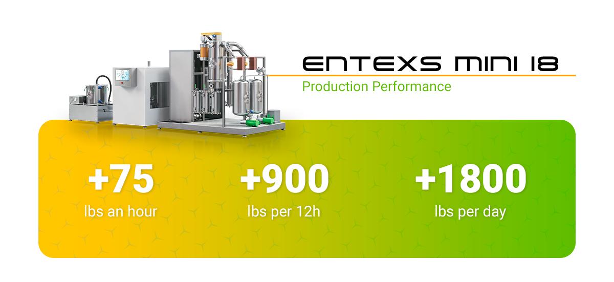 Entexs Mini Ethanol Hemp Extraction System | Best CBD Hemp Extraction | CBG Alcohol Extraction Machine
